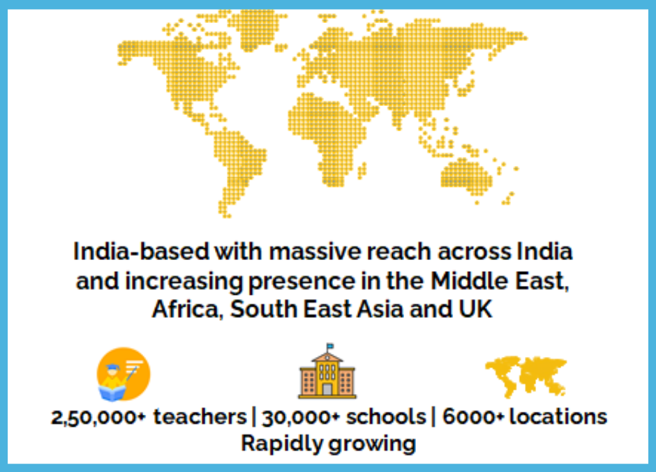 India-based with massive reach across India and increasing presence in the Middle East, Africa, South East Asia and UK  MyCENTA has more than 2,50,000 teachers from more than 30,000 schools coming from 6000+ locations in India and select global cities.