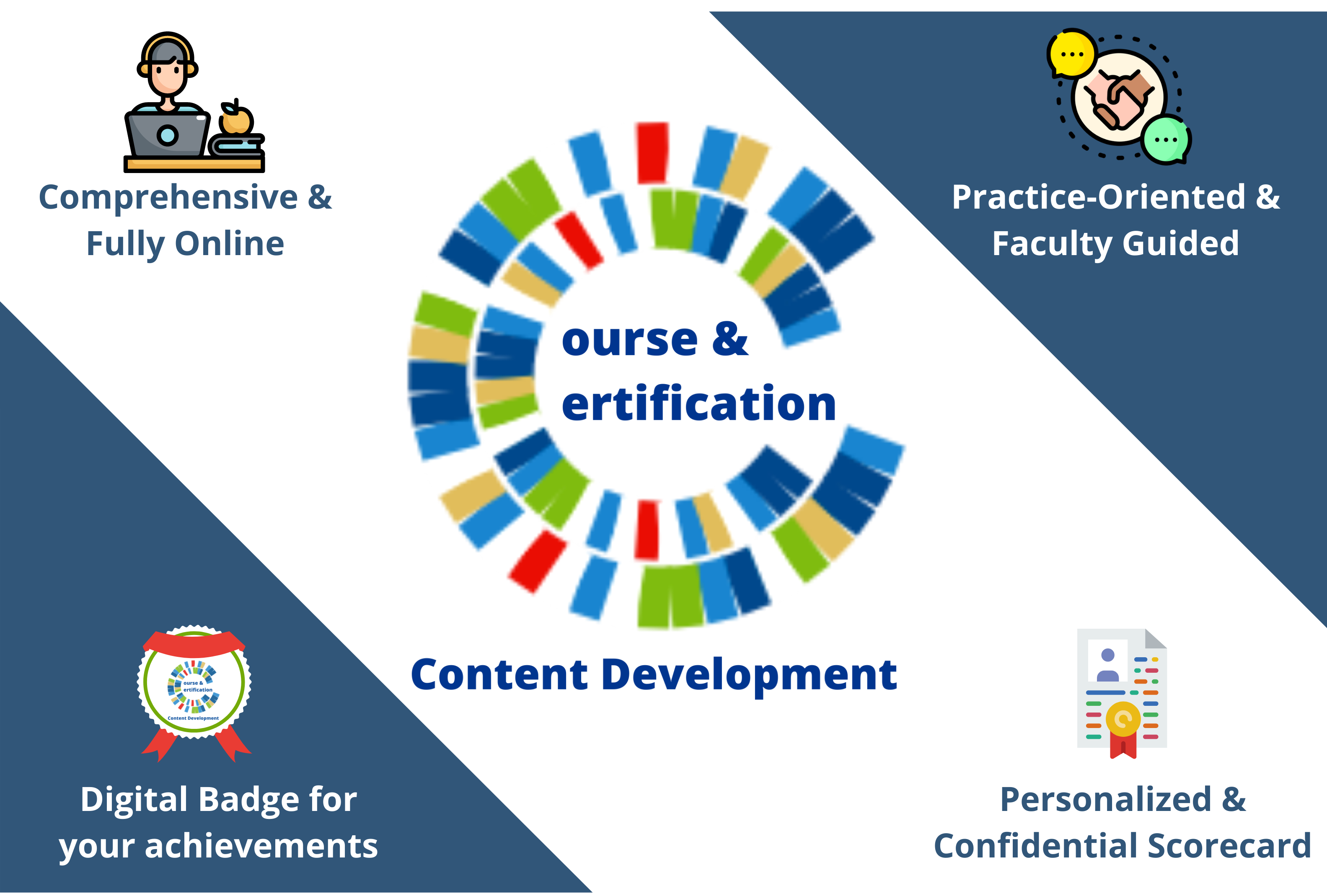 """Comprehensive & Fully Online CENTA® Course and Certification in """"Content Development and Planning"""" Practice-Oriented & Faculty Guided Personalized & Confidential Scorecard  Digital Badge for  your achievements"""