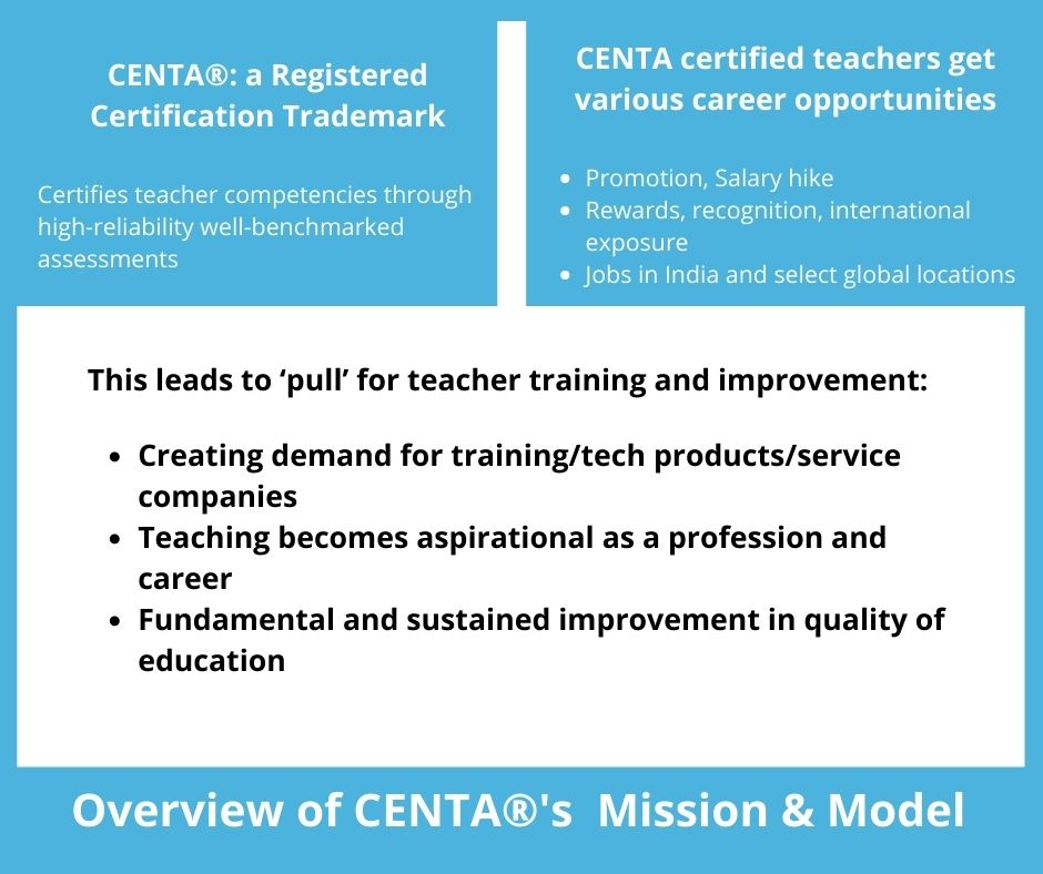 CENTA®, a Registered Certification Trademark, certifies teachers on their competencies through high-reliability well-benchmarked assessments, based on the widely accepted CENTA Standards framework. CENTA certified teachers get various career opportunities; e.g.: - Promotion, Salary hike - Rewards, recognition, international exposure - Jobs including international jobs in the Middle East, South East Asia, Africa, etc.  This leads to 'pull' for teacher training and improvement: - Creating demand for training/tech products/service companies - Teaching becomes aspirational as a profession and career - Fundamental and sustained improvement in quality of education A virtuous cycle!